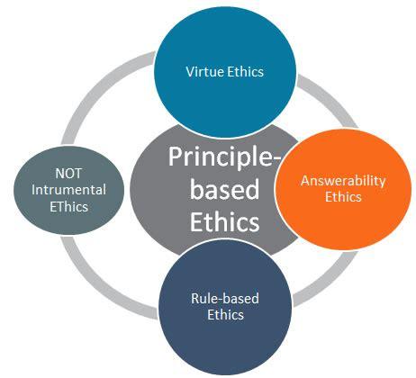 Institute of medical ethics essay prizes